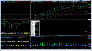 Bulls Flag Trading Daily Bull And Bear Flags In Indexes 5 11 16 Youtube