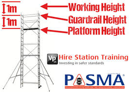 Standard Handrail Height Uk Work At Heights With Hire Station