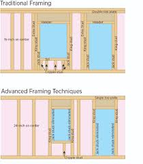 advanced framing minimal framing at doors and windows building