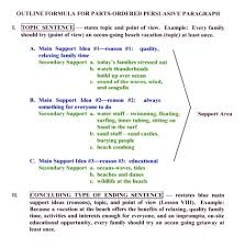 outline of essay example claim fact essay topics life examples