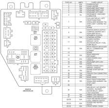 wiring diagram 1996 jeep grand cherokee fuse panel diagram