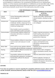 Systematic Review of Clinical Judgment and Reasoning in Nursing It is required in clinical situations that are  by definition  underdetermined  ambiguous     clinical judgment model nurse