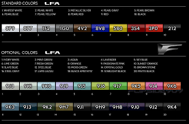 lexus paint colors lexus lfa color codes kaizen factor