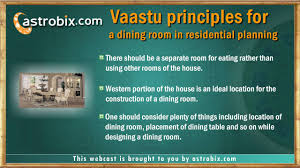 vastu shastra basics to improve your home or office vedic