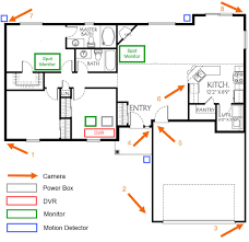 interconnected smoke alarms wiring diagram dolgular com