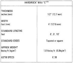 patent wo2001026894a1 fiber cement gypsum laminate composite