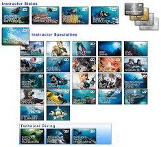 katy store sea sports scuba