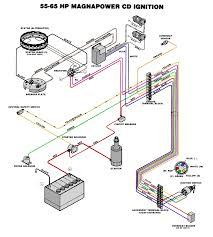 wiring diagram johnson boat motor wiring diagram controlbox