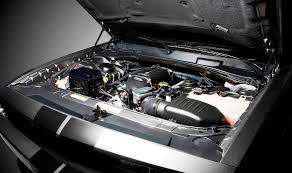 Dodge Ram 4 7 Supercharger - srt hellcat envy oct tuning supercharger conversion delivers easy