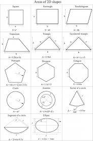 polygon clipart math formula pencil and in color polygon clipart