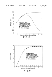 Direct Mapped Cache Patent Us5379393 Cache Memory System For Vector Processing