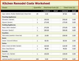 Bathroom Remodel Estimate Template by Kitchen Remodeling Estimator Voluptuo Us