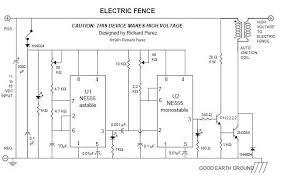 electric fence u2013 20kv pulses for perimeter defense u2013 pocketmagic