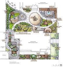 Milwaukee Art Museum Floor Plan by Downtown Montessori Milwaukee Natural Play Garden