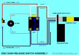 wiring diagrams for freightliner trucks u2013 the wiring diagram