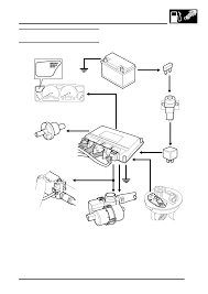 wiring diagram for a 2000 land rover discovery wiring diagram for