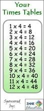 today u0027s multiplications table the three times table your