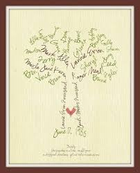 58 best family tree ideas images on family tree chart