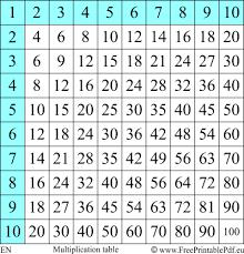 multiplication table free printable multiplication table printable free printable pdf