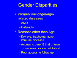 Blindness In The World Gender And Eye Health World Sight Day 3 Of The Blind In The World
