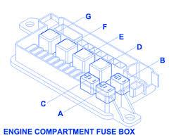 mini cooper r50 s 2002 hatchback fuse box block circuit breaker