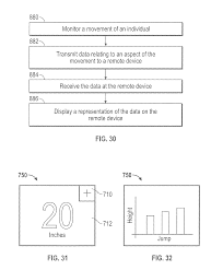patent us20130274587 wearable athletic activity monitoring