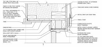 Building An Exterior Door Frame Exterior Door Jamb Detail Exterior Doors Ideas