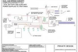 wiring diagram for boat dual battery system wiring diagram