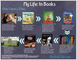 beyond the book infographics of students reading history edutopia