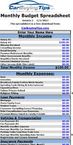Downloadable Budget Spreadsheet Carbuyingtips Com Free Spreadsheet Area