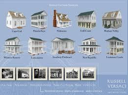 russell versaci u0027s simple cottage plans