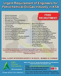 Submit Resume For Jobs Submit Resume For Jobs In Mumbai Eliolera Com
