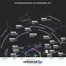 Billige Winkelk Hen Beobachtungen Astroshop De Blog