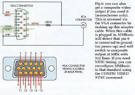 lovely av wiring diagram photos electrical circuit diagram ideas
