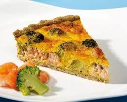 cuisine sans gluten sans lactose les 106 meilleures images du tableau sans gluten sans lactose