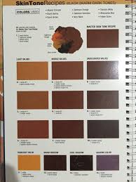 how to mix human ebony skin tone in oil painting and how do i make