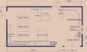 resume format for engineering students ecers classroom pictures preschool classroom setup preschool teacher once again