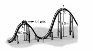 speed of roller coaster a roller coaster is on a frictionless track as sho chegg com