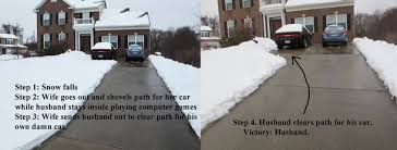Shoveling Snow Meme - my cousins guide to shoveling snow meme guy