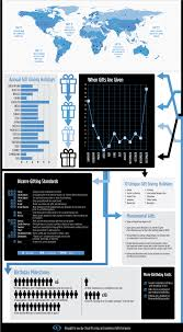 world s popular gift giving traditions infographic infographics