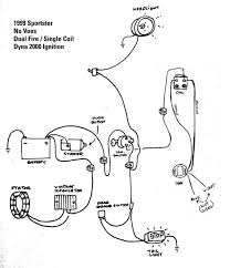 harley ignition wiring diagram 1999 wiring diagrams