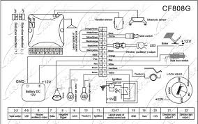 mongoose car alarm wiring diagram mongoose wiring diagrams