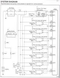 lexus rx330 wiring diagram lexus wiring diagrams instruction