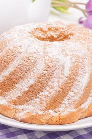 no fail pound cake kitchme