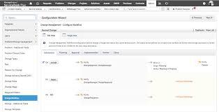 Service Desk Change Management Manageengine Servicedesk Plus Avis Prix Fonctionnalités