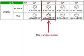 nema plug diagram nema l5 30 u2022 wiring diagrams cancersymptoms co