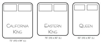 california king size u2013 inspiringtechquotes info