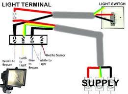 home designer pro lighting defiant motion sensor light manual flood lights manual function wire
