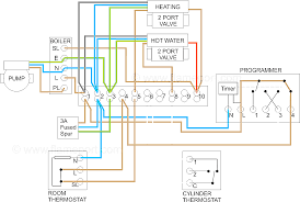 24 volt heat only thermostat wiring diagram free download wiring