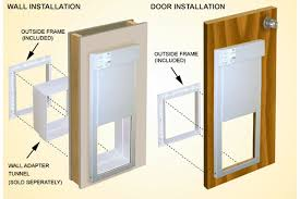 home depot dog door home living room ideas